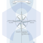 Workshop Kompass